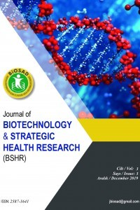 Journal of Biotechnology and Strategic Health Research