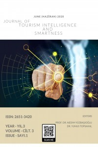 Journal of Tourism Intelligence and Smartness