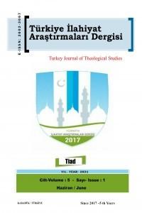 Türkiye İlahiyat Araştırmaları Dergisi