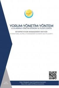 Journal of interpretation management method