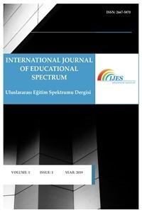 International Journal of Educational Spectrum