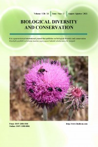 Biological Diversity and Conservation