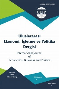 International Journal of Economics Business and Politics