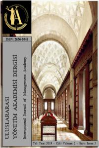 International Journal of Management Academy