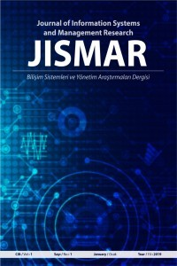 Journal of Information Systems and Management Research