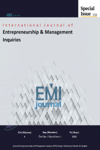 International Journal of  Entrepreneurship and Management Inquiries
