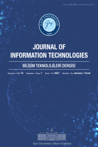 Journal of Information Technologies