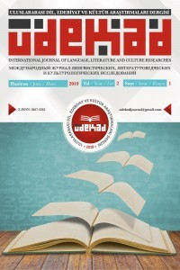 International Journal Of Language, Literature And Culture Researches