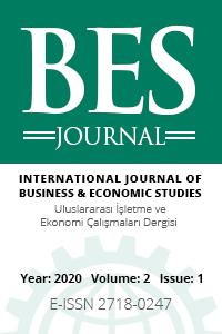 Uluslararası İşletme ve Ekonomi Çalışmaları Dergisi